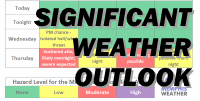 MWN Significant Weather Outlook